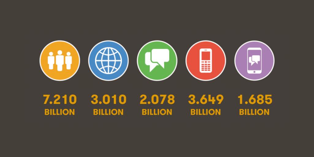 Estadísticas de Internet 2015